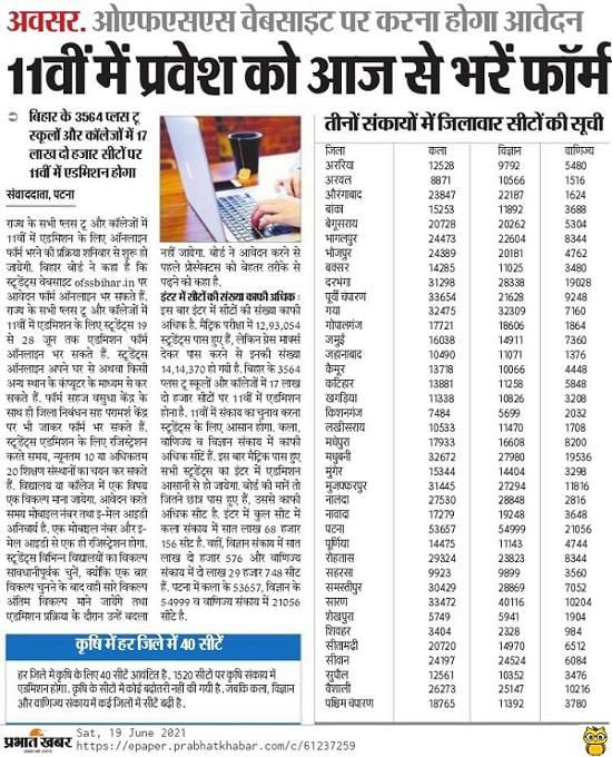 Bihar Board Class 11th Admission 2021 कक्षा 11वीं में नामांकन