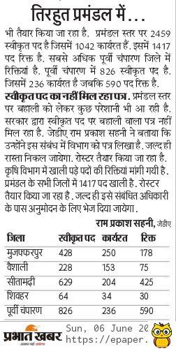 Bihar Agriculture department Bharti
