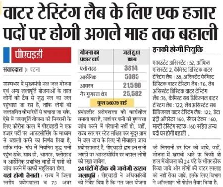 Bihar Nal Jal Yojana Vacancy 2021